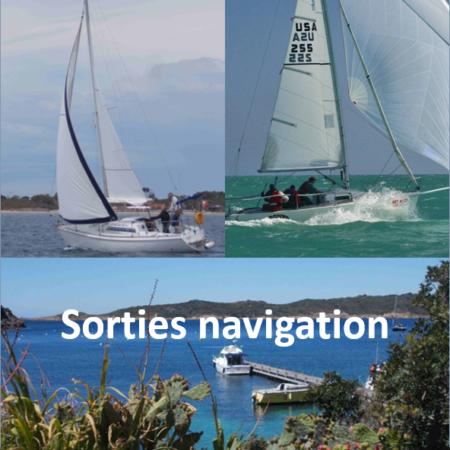 Sorties navigation
